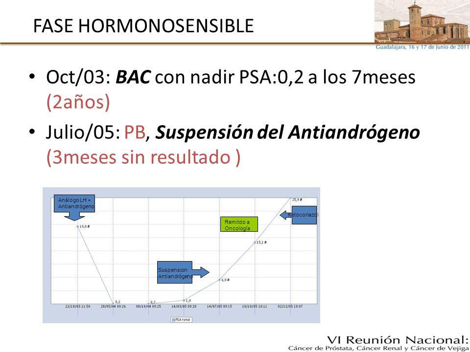 FASE ANDROGENO-INDEPENDIENTE Remitido a Oncología en Nov/05: Asintomático (no dolor óseo ni clínica miccional), ECOG:0 PSA: 15.