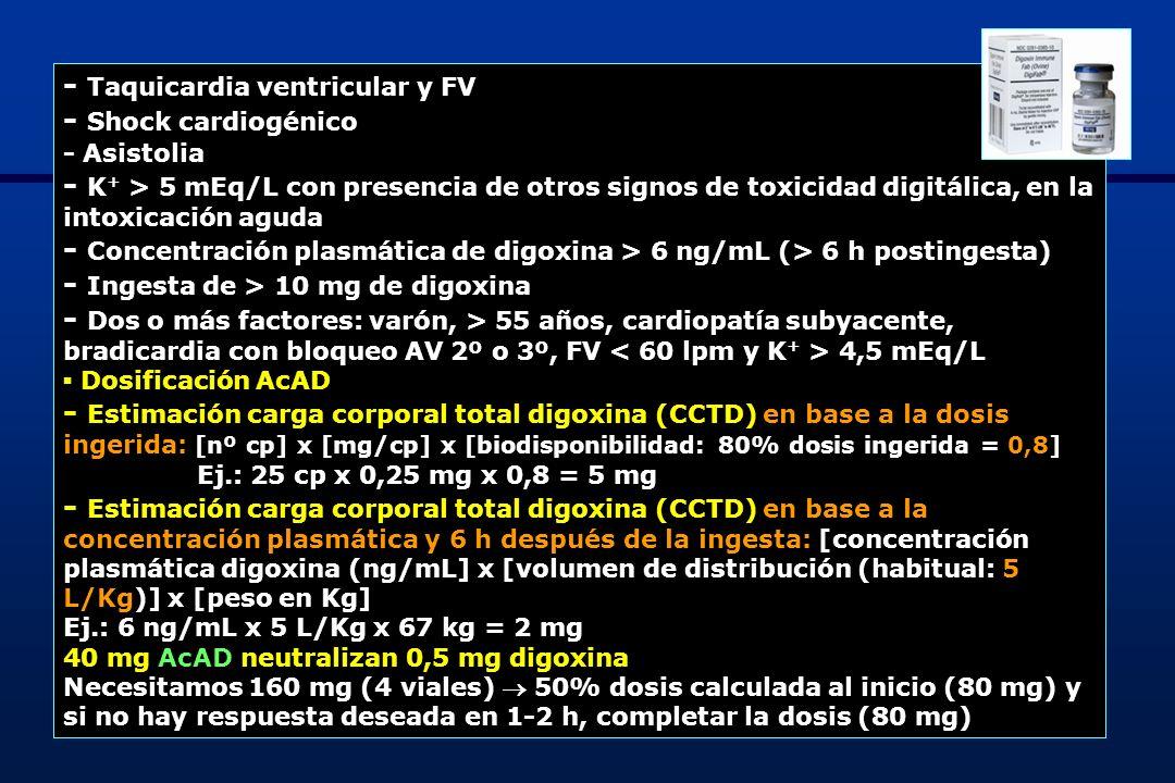11 - Ingesta plantas con glucósidos: signos graves de cardiotoxicidad administración empírica 200 mg AcAD - Si PCR: 400 mg AcAD.