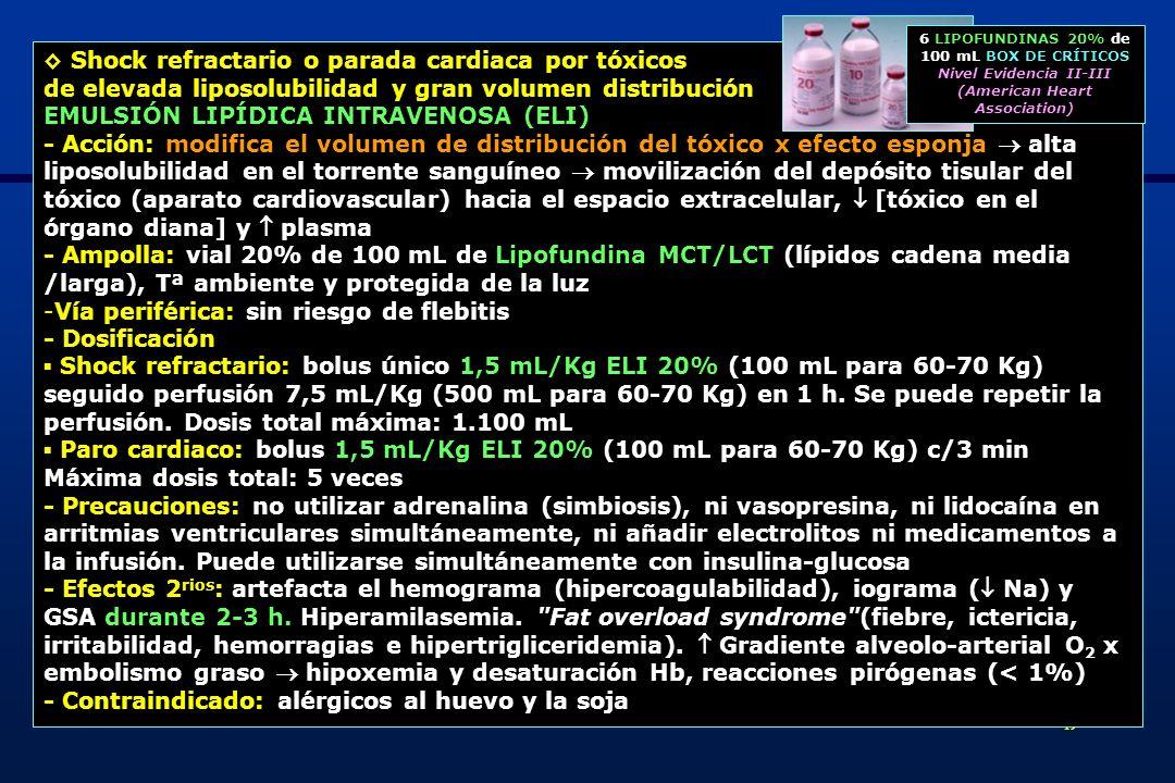 ESTEATOSIS Y BALONIZACIÓN HEPATOCITOS INFLAMACIÓN PORTAL 2.- ANTIARRÍTMICOS CLASE III: AMIODARONA