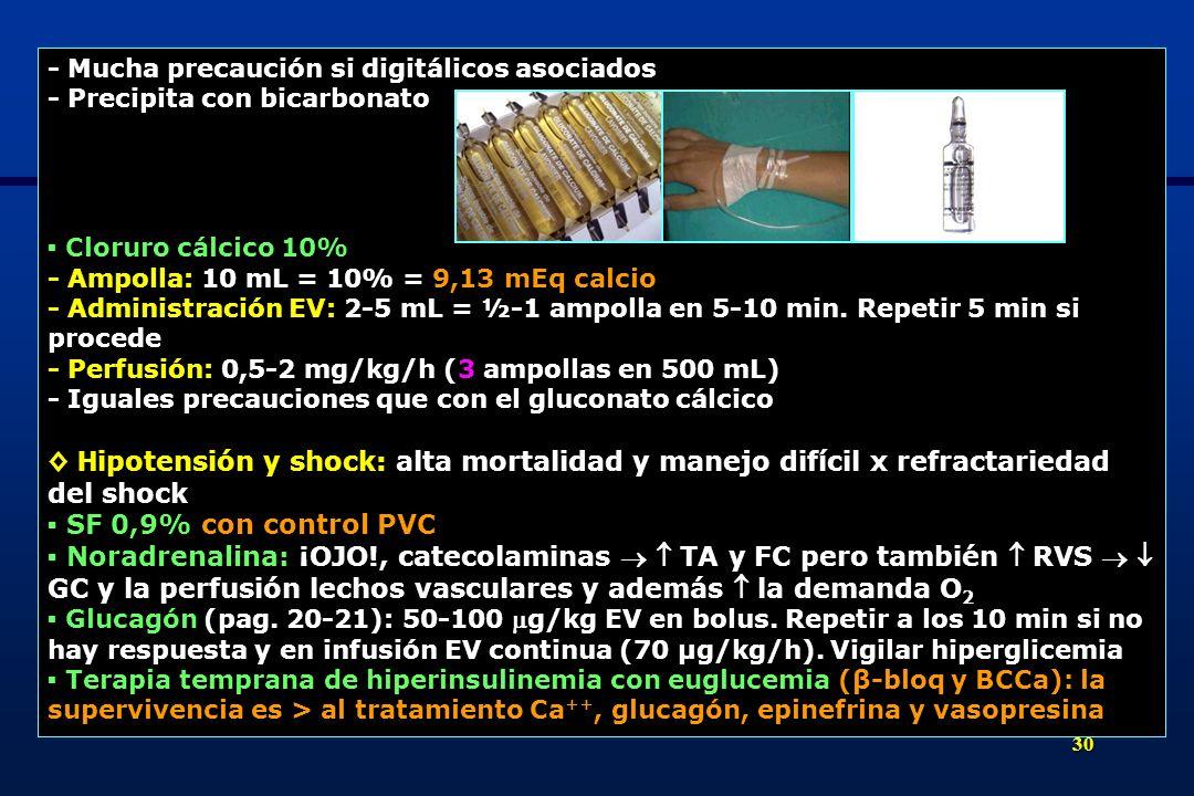 31 - Insulina favorece la entrada Ca ++ intracelular con mejoría del inotropismo y RVS.