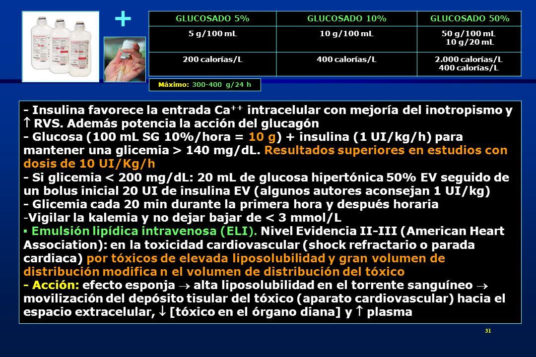 32 - Ampolla: vial 20% de 100 mL 20% de Lipofundina MCT/LCT (lípidos de cadena media/larga), Tª ambiente y protegida de la luz - Vía periférica sin riesgo de flebitis - Dosificación Shock refractario: bolus único 1,5 mL/Kg ELI 20% (100 mL para 60-70 Kg) seguido perfusión 7,5 mL/Kg (500 mL para 60-70 Kg) en 1 h.