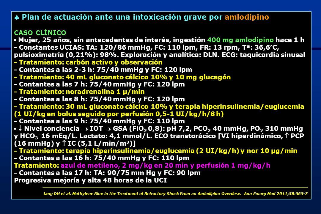 35 Generalidades - Fármacos: captopril, benazepril, enalapril, fosinopril sódico, lisinopril, moexipril, perindopril, quinapril, ramipril, trandolapril, zofenofril, etc.
