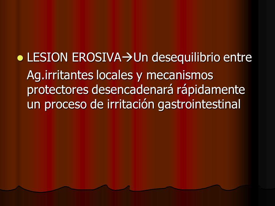 LESION EROSIVA Un desequilibrio entre LESION EROSIVA Un desequilibrio entre Ag.irritantes locales y mecanismos protectores desencadenará rápidamente un proceso de irritación gastrointestinal