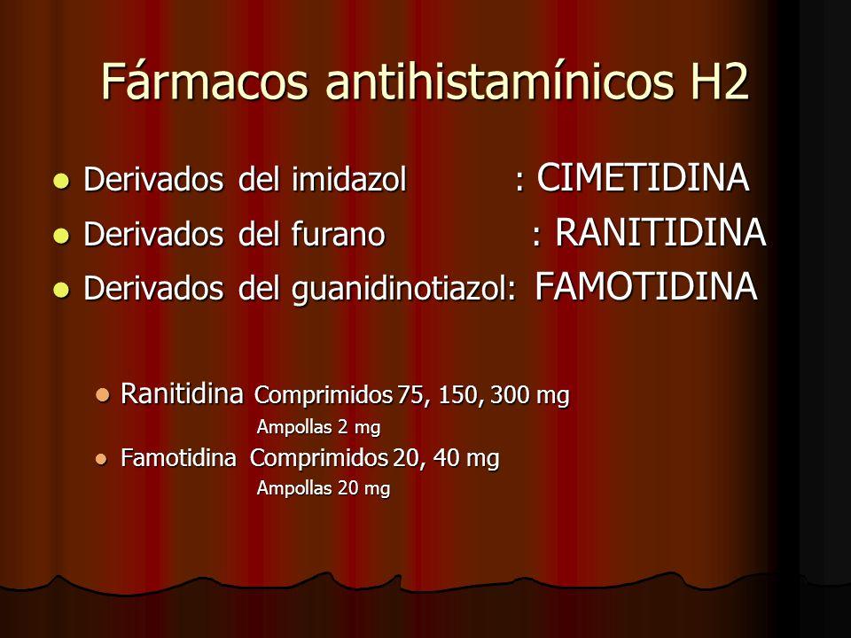 Fármacos antihistamínicos H2 Derivados del imidazol : CIMETIDINA Derivados del imidazol : CIMETIDINA Derivados del furano : RANITIDINA Derivados del furano : RANITIDINA Derivados del guanidinotiazol: FAMOTIDINA Derivados del guanidinotiazol: FAMOTIDINA Ranitidina Comprimidos 75, 150, 300 mg Ranitidina Comprimidos 75, 150, 300 mg Ampollas 2 mg Ampollas 2 mg Famotidina Comprimidos 20, 40 mg Famotidina Comprimidos 20, 40 mg Ampollas 20 mg Ampollas 20 mg