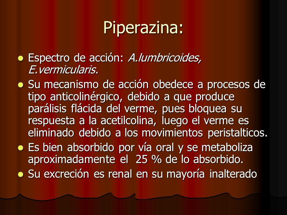 Piperazina: Espectro de acción: A.lumbricoides, E.vermicularis. Espectro de acción: A.lumbricoides, E.vermicularis. Su mecanismo de acción obedece a p