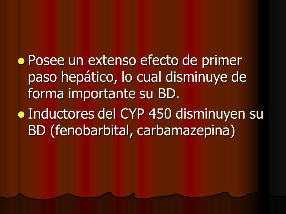 Posee un extenso efecto de primer paso hepático, lo cual disminuye de forma importante su BD. Posee un extenso efecto de primer paso hepático, lo cual
