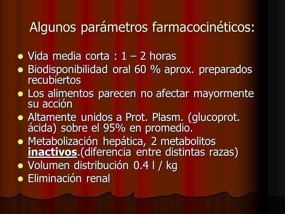 Algunos parámetros farmacocinéticos: Vida media corta : 1 – 2 horas Vida media corta : 1 – 2 horas Biodisponibilidad oral 60 % aprox. preparados recub