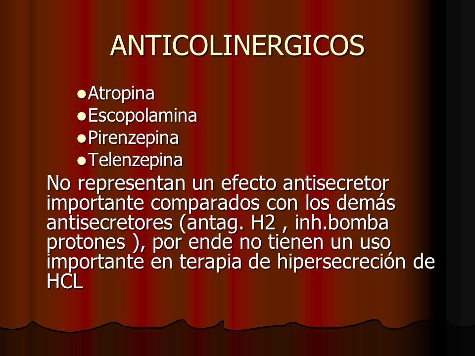 ANTICOLINERGICOS Atropina Atropina Escopolamina Escopolamina Pirenzepina Pirenzepina Telenzepina Telenzepina No representan un efecto antisecretor importante comparados con los demás antisecretores (antag.
