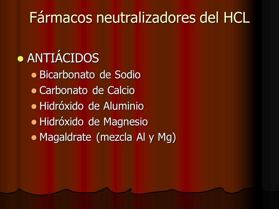 Fármacos neutralizadores del HCL ANTIÁCIDOS ANTIÁCIDOS Bicarbonato de Sodio Bicarbonato de Sodio Carbonato de Calcio Carbonato de Calcio Hidróxido de Aluminio Hidróxido de Aluminio Hidróxido de Magnesio Hidróxido de Magnesio Magaldrate (mezcla Al y Mg) Magaldrate (mezcla Al y Mg)