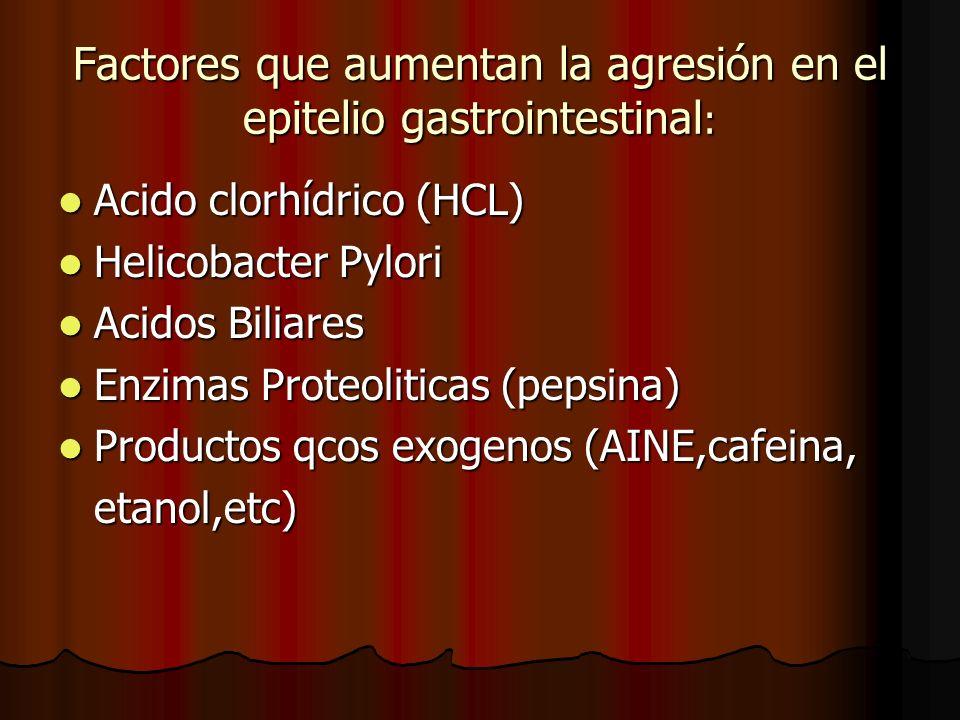 Factores que aumentan la agresión en el epitelio gastrointestinal : Acido clorhídrico (HCL) Acido clorhídrico (HCL) Helicobacter Pylori Helicobacter Pylori Acidos Biliares Acidos Biliares Enzimas Proteoliticas (pepsina) Enzimas Proteoliticas (pepsina) Productos qcos exogenos (AINE,cafeina, Productos qcos exogenos (AINE,cafeina,etanol,etc)