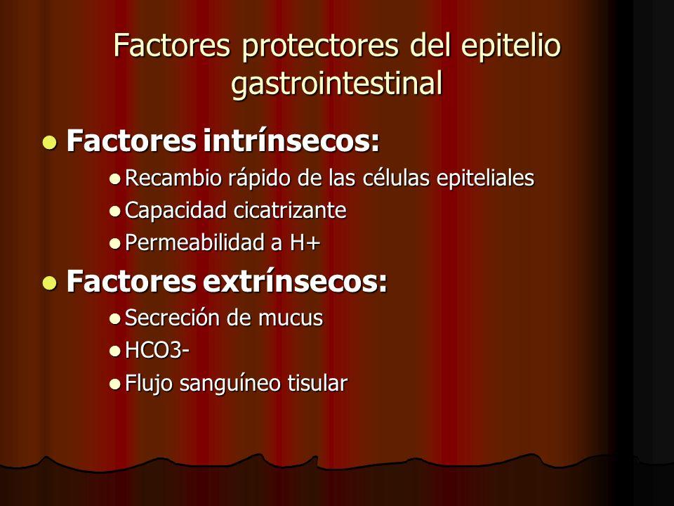 Factores protectores del epitelio gastrointestinal Factores intrínsecos: Factores intrínsecos: Recambio rápido de las células epiteliales Recambio rápido de las células epiteliales Capacidad cicatrizante Capacidad cicatrizante Permeabilidad a H+ Permeabilidad a H+ Factores extrínsecos: Factores extrínsecos: Secreción de mucus Secreción de mucus HCO3- HCO3- Flujo sanguíneo tisular Flujo sanguíneo tisular