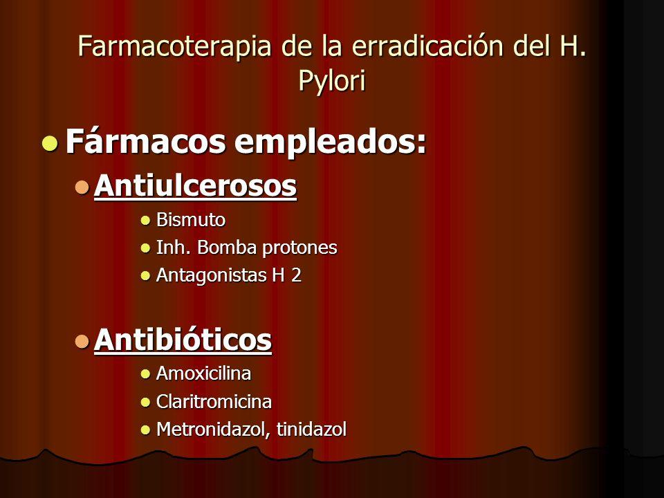 Farmacoterapia de la erradicación del H. Pylori Fármacos empleados: Fármacos empleados: Antiulcerosos Antiulcerosos Bismuto Bismuto Inh. Bomba protone
