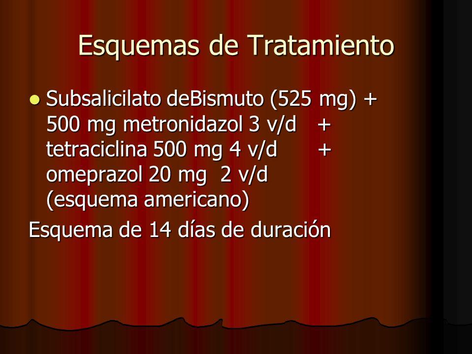 Esquemas de Tratamiento Subsalicilato deBismuto (525 mg) + 500 mg metronidazol 3 v/d + tetraciclina 500 mg 4 v/d + omeprazol 20 mg 2 v/d (esquema americano) Subsalicilato deBismuto (525 mg) + 500 mg metronidazol 3 v/d + tetraciclina 500 mg 4 v/d + omeprazol 20 mg 2 v/d (esquema americano) Esquema de 14 días de duración