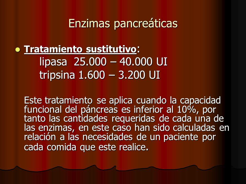 Enzimas pancreáticas Tratamiento sustitutivo : Tratamiento sustitutivo : lipasa 25.000 – 40.000 UI tripsina 1.600 – 3.200 UI Este tratamiento se aplica cuando la capacidad funcional del páncreas es inferior al 10%, por tanto las cantidades requeridas de cada una de las enzimas, en este caso han sido calculadas en relación a las necesidades de un paciente por cada comida que este realice.