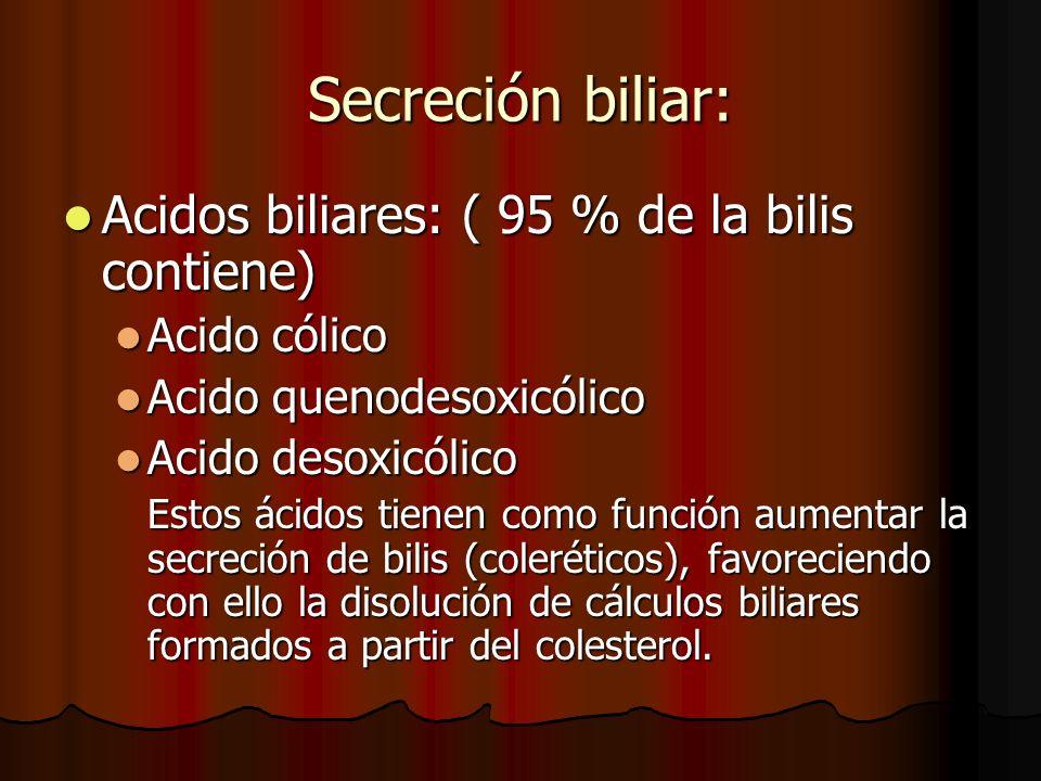 Secreción biliar: Acidos biliares: ( 95 % de la bilis contiene) Acidos biliares: ( 95 % de la bilis contiene) Acido cólico Acido cólico Acido quenodes