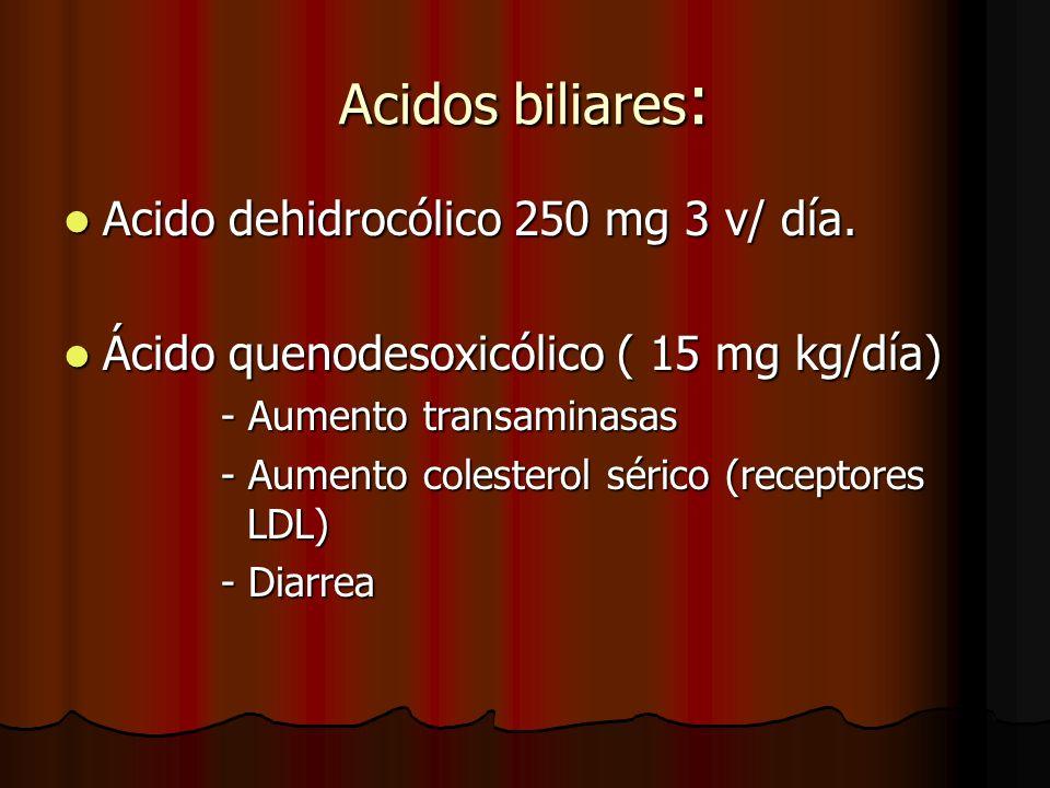 Acidos biliares : Acido dehidrocólico 250 mg 3 v/ día.