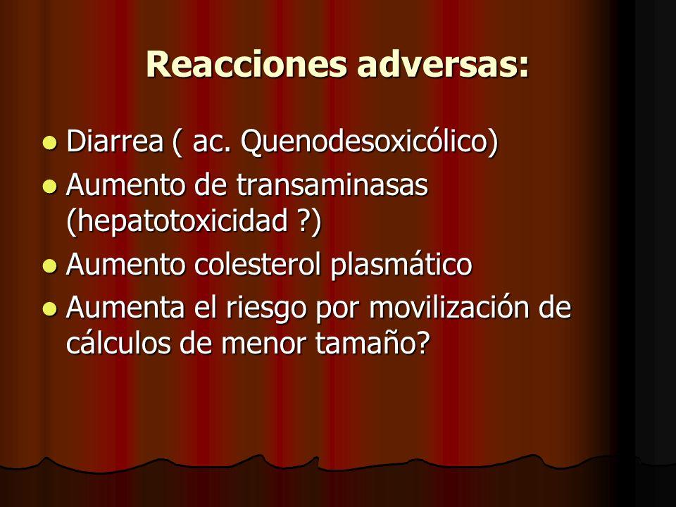 Reacciones adversas: Diarrea ( ac. Quenodesoxicólico) Diarrea ( ac. Quenodesoxicólico) Aumento de transaminasas (hepatotoxicidad ?) Aumento de transam