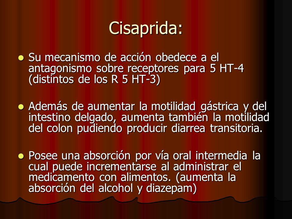 Cisaprida: Su mecanismo de acción obedece a el antagonismo sobre receptores para 5 HT-4 (distintos de los R 5 HT-3) Su mecanismo de acción obedece a e