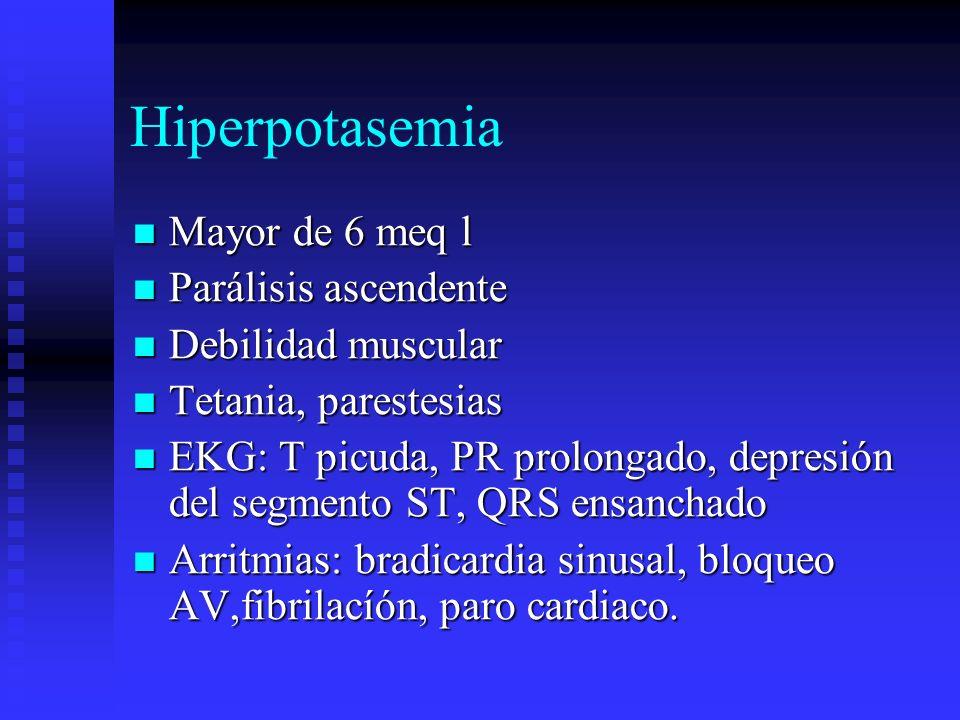 Hiperpotasemia Mayor de 6 meq l Mayor de 6 meq l Parálisis ascendente Parálisis ascendente Debilidad muscular Debilidad muscular Tetania, parestesias