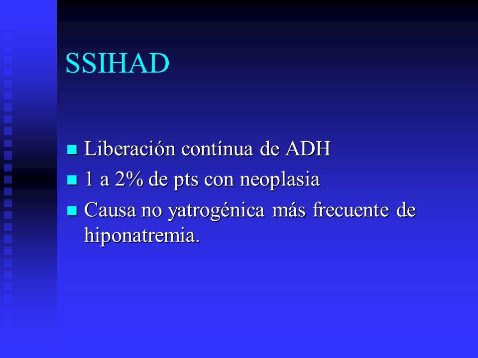 SSIHAD Liberación contínua de ADH Liberación contínua de ADH 1 a 2% de pts con neoplasia 1 a 2% de pts con neoplasia Causa no yatrogénica más frecuent