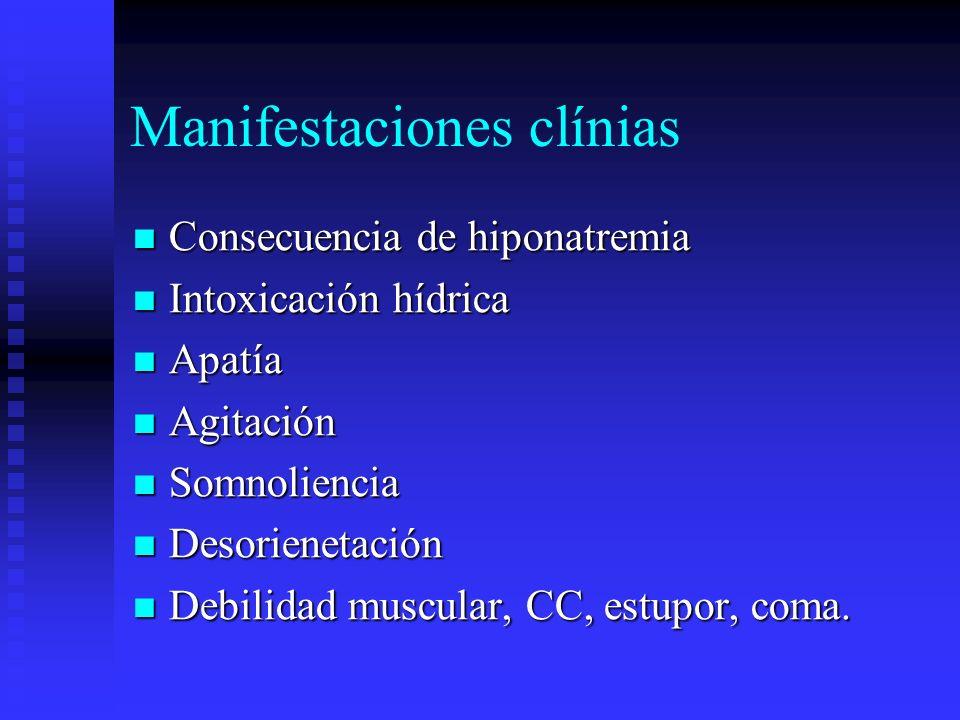 Manifestaciones clínias Consecuencia de hiponatremia Consecuencia de hiponatremia Intoxicación hídrica Intoxicación hídrica Apatía Apatía Agitación Ag