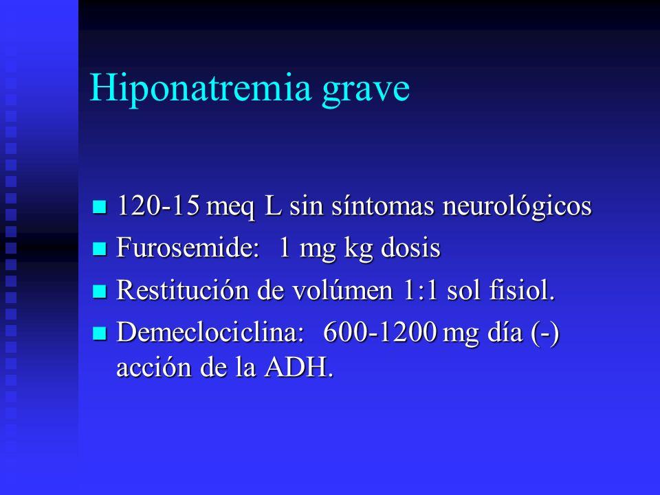 Hiponatremia grave 120-15 meq L sin síntomas neurológicos 120-15 meq L sin síntomas neurológicos Furosemide: 1 mg kg dosis Furosemide: 1 mg kg dosis R