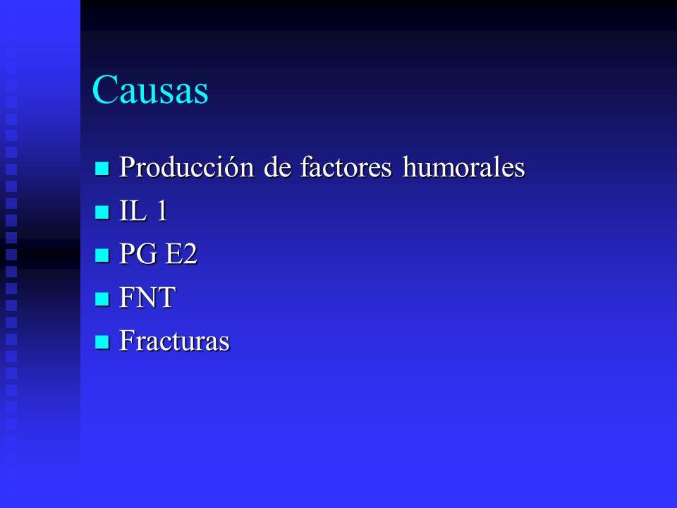 Causas Producción de factores humorales Producción de factores humorales IL 1 IL 1 PG E2 PG E2 FNT FNT Fracturas Fracturas