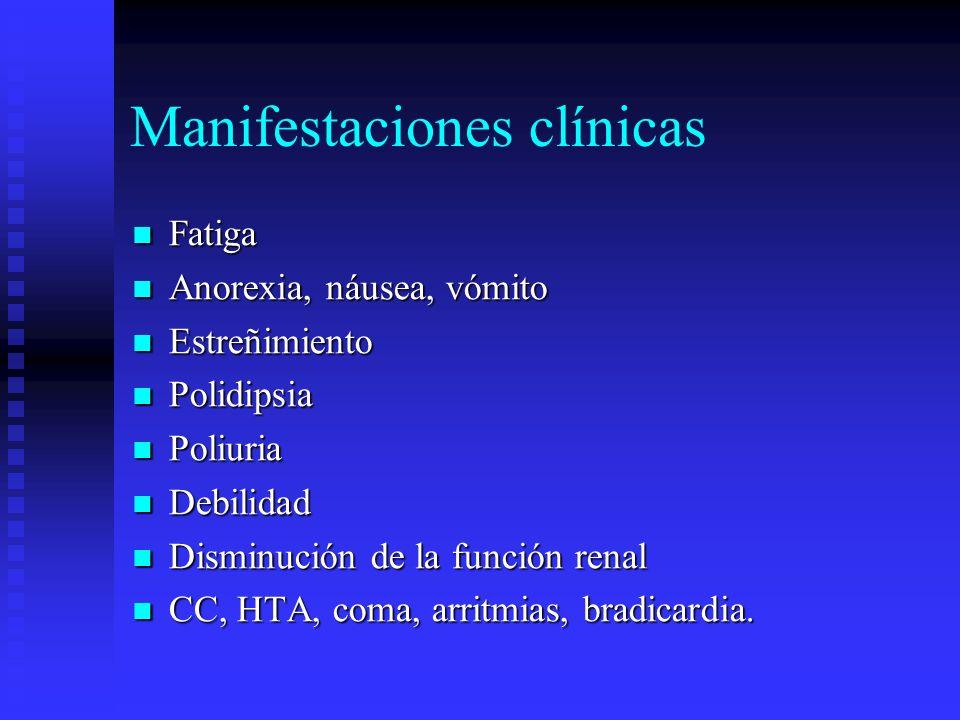 Manifestaciones clínicas Fatiga Fatiga Anorexia, náusea, vómito Anorexia, náusea, vómito Estreñimiento Estreñimiento Polidipsia Polidipsia Poliuria Po