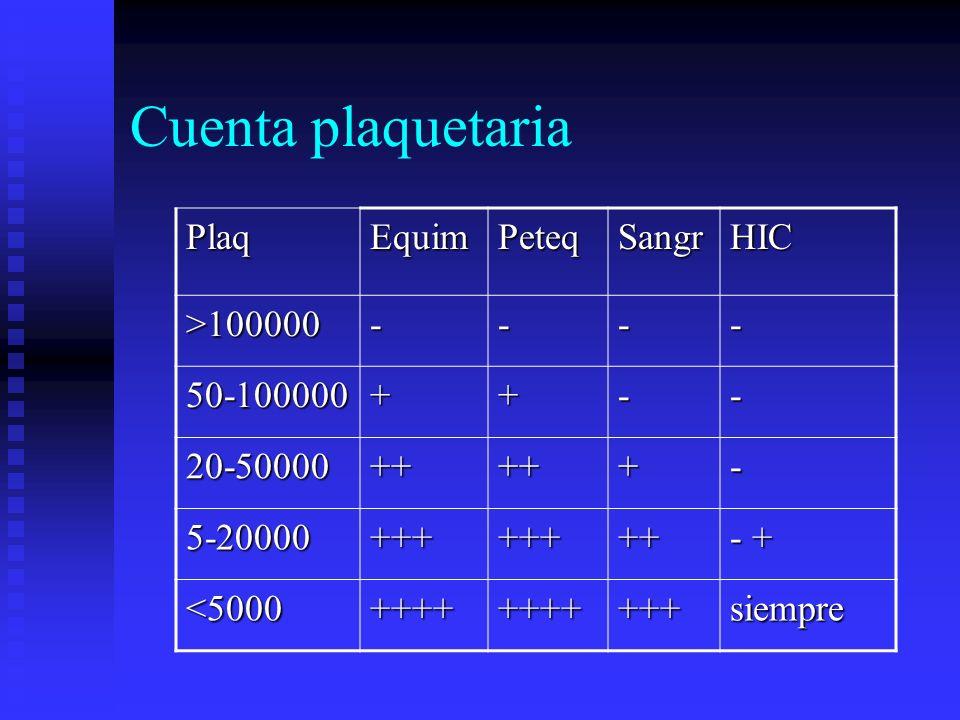 Cuenta plaquetaria PlaqEquimPeteqSangrHIC >100000---- 50-100000++-- 20-50000+++++- 5-20000++++++++ - + <5000+++++++++++siempre
