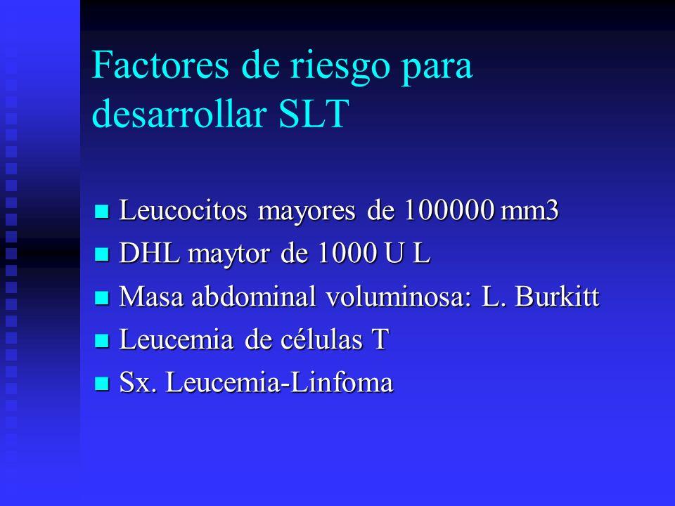 Factores de riesgo para desarrollar SLT Leucocitos mayores de 100000 mm3 Leucocitos mayores de 100000 mm3 DHL maytor de 1000 U L DHL maytor de 1000 U