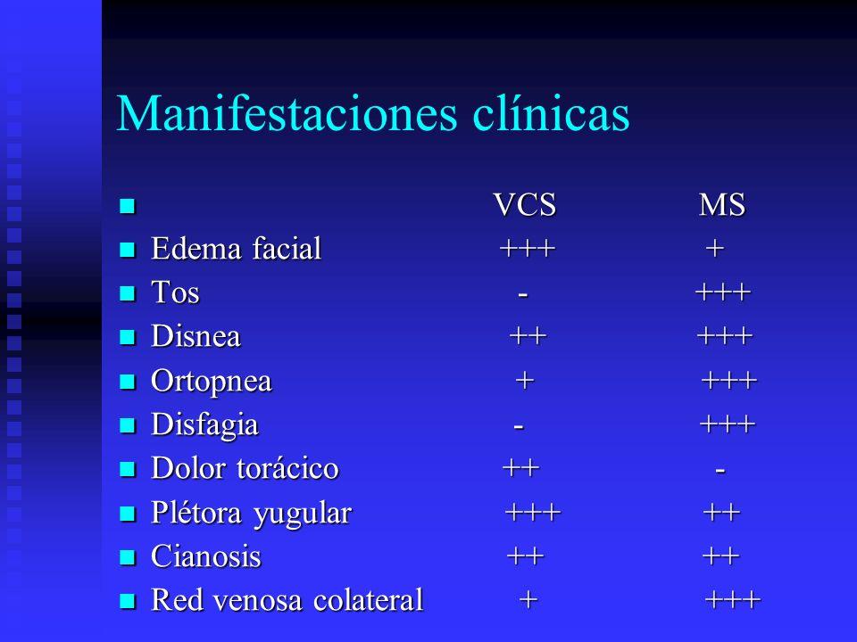 Manifestaciones clínicas VCS MS VCS MS Edema facial +++ + Edema facial +++ + Tos - +++ Tos - +++ Disnea ++ +++ Disnea ++ +++ Ortopnea + +++ Ortopnea +