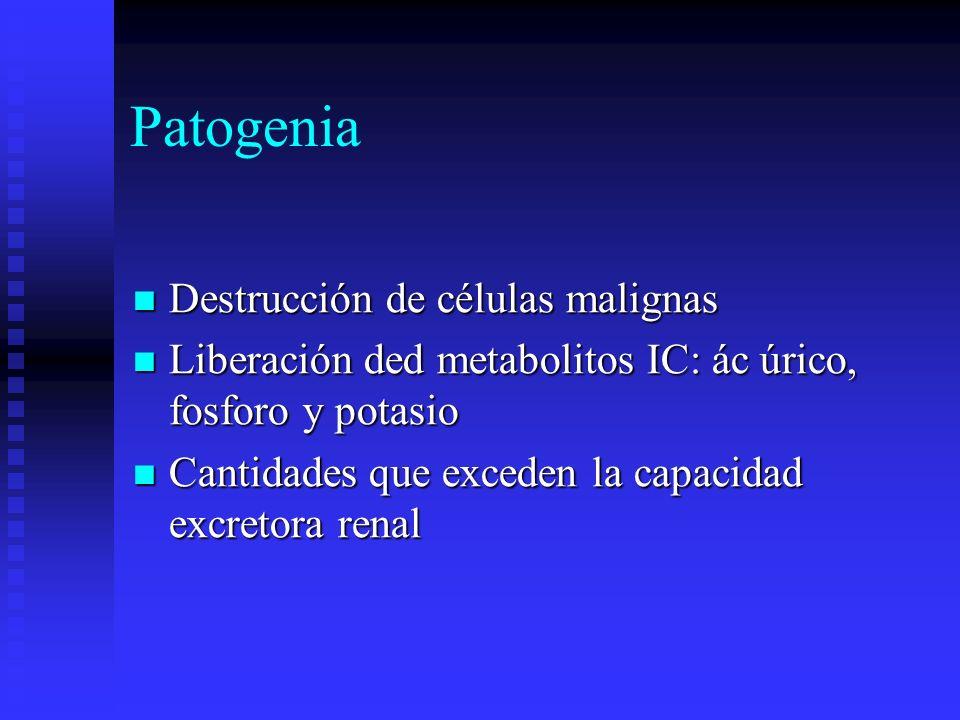 Patogenia Destrucción de células malignas Destrucción de células malignas Liberación ded metabolitos IC: ác úrico, fosforo y potasio Liberación ded me