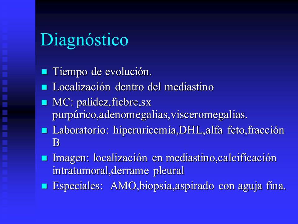 Diagnóstico Tiempo de evolución. Tiempo de evolución. Localización dentro del mediastino Localización dentro del mediastino MC: palidez,fiebre,sx purp