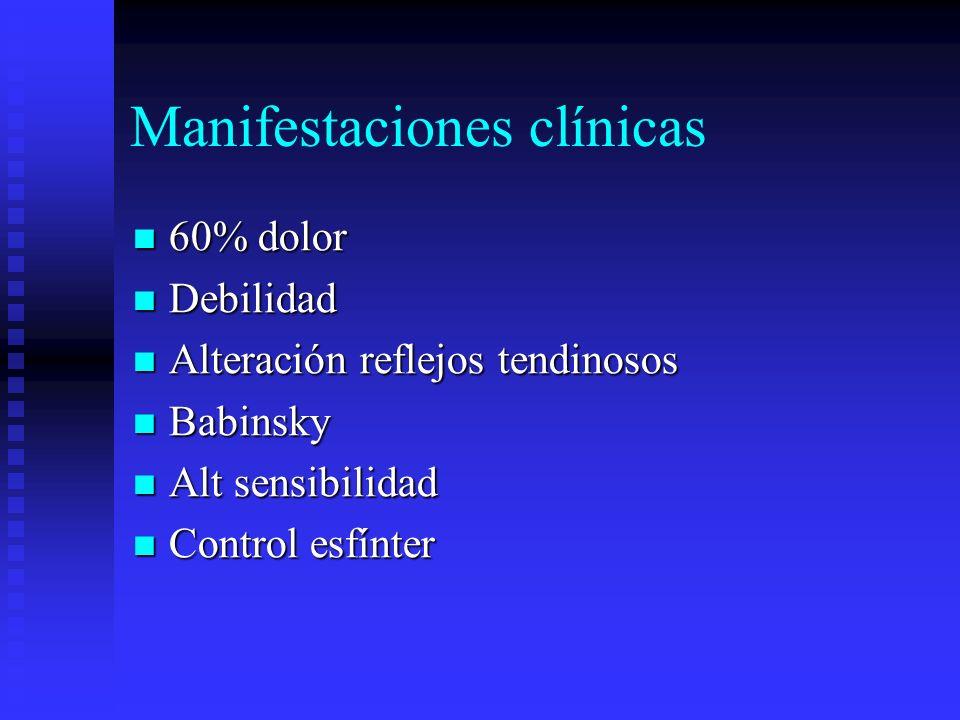 Manifestaciones clínicas 60% dolor 60% dolor Debilidad Debilidad Alteración reflejos tendinosos Alteración reflejos tendinosos Babinsky Babinsky Alt s