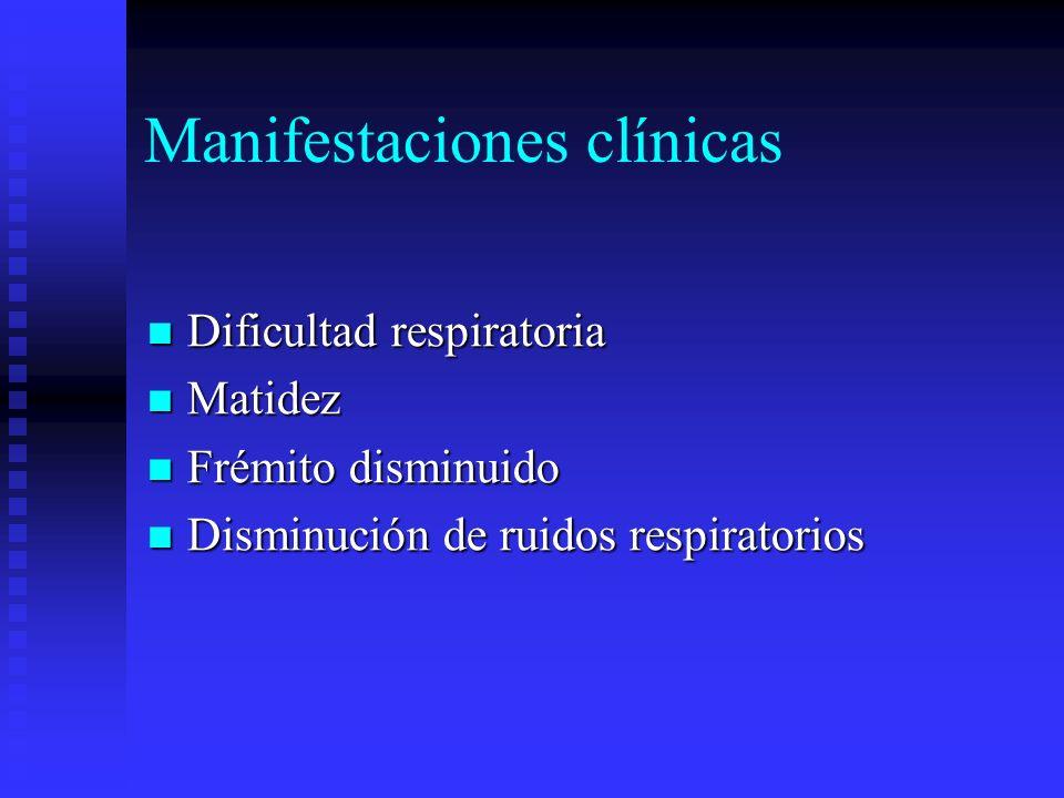 Manifestaciones clínicas Dificultad respiratoria Dificultad respiratoria Matidez Matidez Frémito disminuido Frémito disminuido Disminución de ruidos r