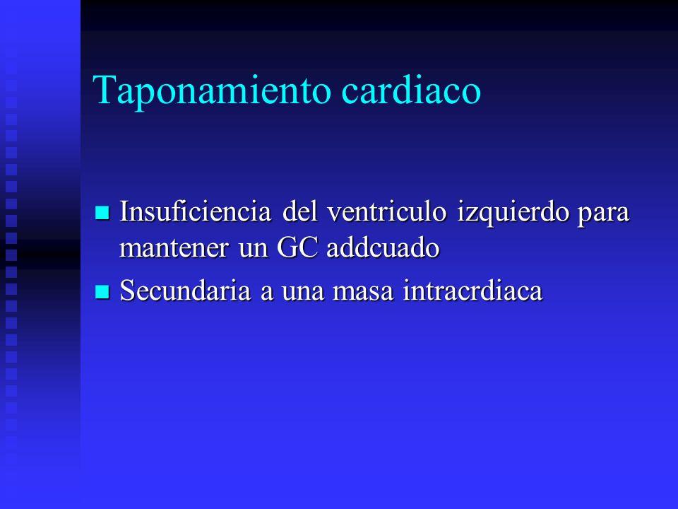 Taponamiento cardiaco Insuficiencia del ventriculo izquierdo para mantener un GC addcuado Insuficiencia del ventriculo izquierdo para mantener un GC a