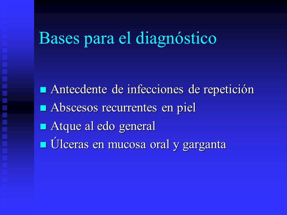 Bases para el diagnóstico Antecdente de infecciones de repetición Antecdente de infecciones de repetición Abscesos recurrentes en piel Abscesos recurr