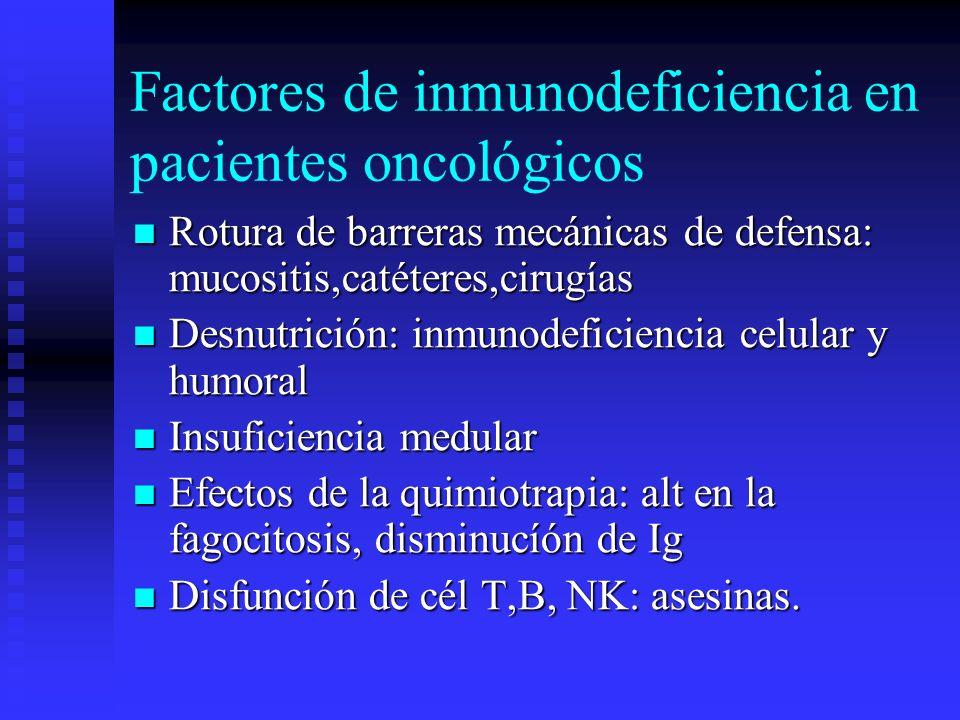 Factores de inmunodeficiencia en pacientes oncológicos Rotura de barreras mecánicas de defensa: mucositis,catéteres,cirugías Rotura de barreras mecáni