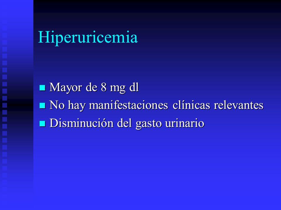 Hiperuricemia Mayor de 8 mg dl Mayor de 8 mg dl No hay manifestaciones clínicas relevantes No hay manifestaciones clínicas relevantes Disminución del