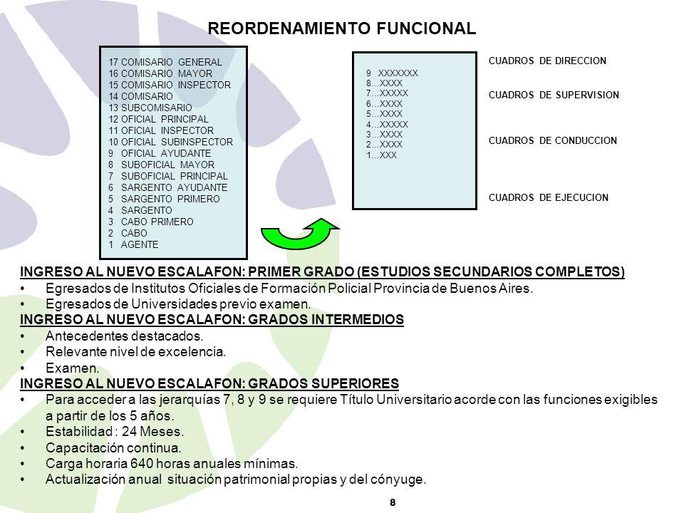 8 INGRESO AL NUEVO ESCALAFON: PRIMER GRADO (ESTUDIOS SECUNDARIOS COMPLETOS) Egresados de Institutos Oficiales de Formación Policial Provincia de Buenos Aires.