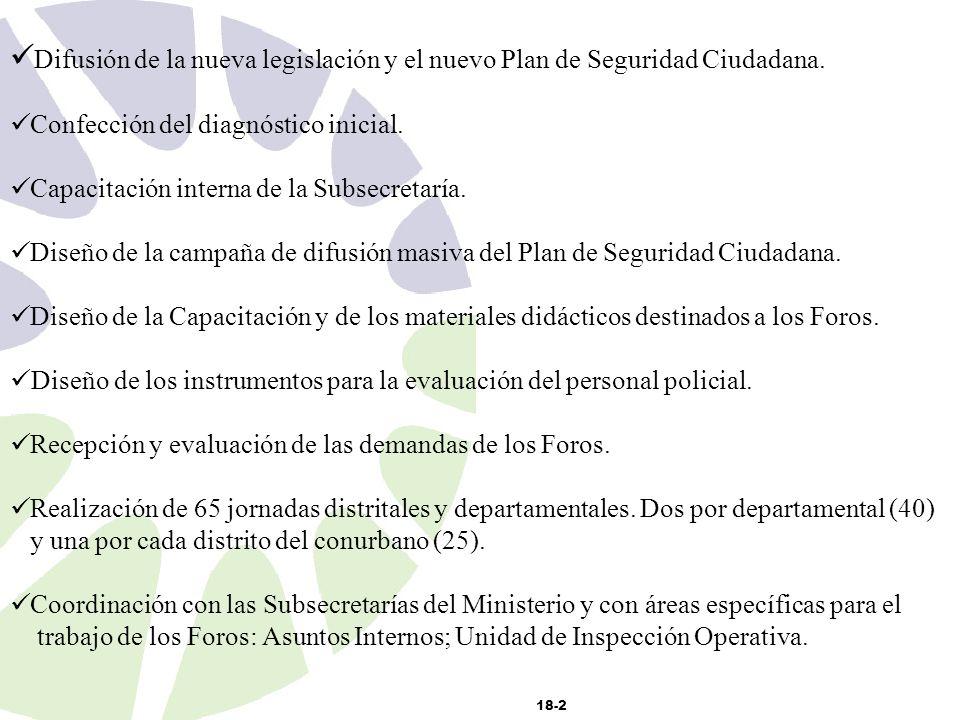 18-2 Difusión de la nueva legislación y el nuevo Plan de Seguridad Ciudadana.