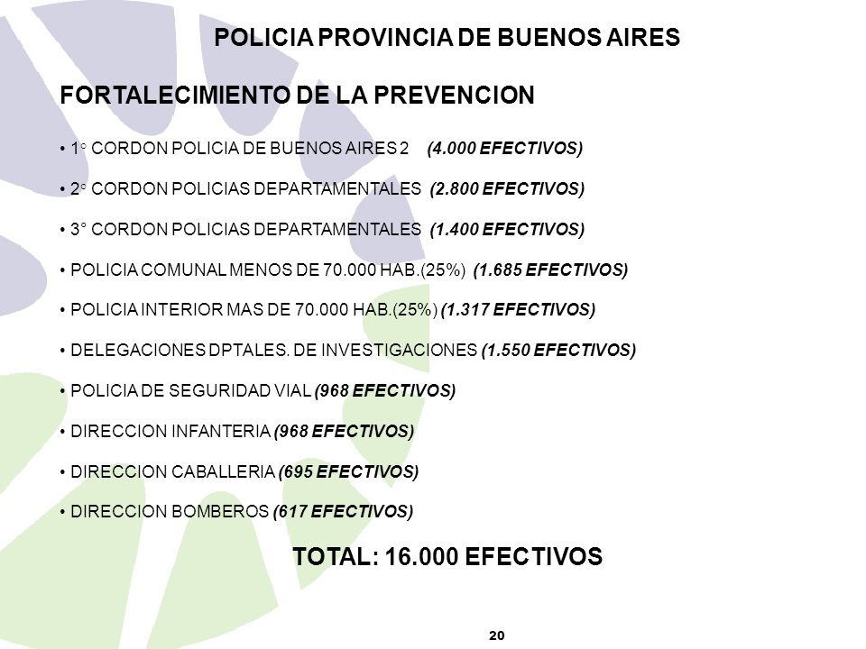 20 POLICIA PROVINCIA DE BUENOS AIRES FORTALECIMIENTO DE LA PREVENCION 1° CORDON POLICIA DE BUENOS AIRES 2 (4.000 EFECTIVOS) 2° CORDON POLICIAS DEPARTAMENTALES (2.800 EFECTIVOS) 3° CORDON POLICIAS DEPARTAMENTALES (1.400 EFECTIVOS) POLICIA COMUNAL MENOS DE 70.000 HAB.(25%) (1.685 EFECTIVOS) POLICIA INTERIOR MAS DE 70.000 HAB.(25%) (1.317 EFECTIVOS) DELEGACIONES DPTALES.
