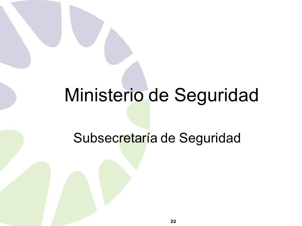 22 Ministerio de Seguridad Subsecretaría de Seguridad