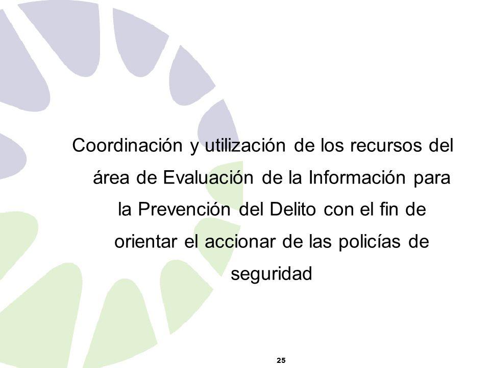 25 Coordinación y utilización de los recursos del área de Evaluación de la Información para la Prevención del Delito con el fin de orientar el accionar de las policías de seguridad