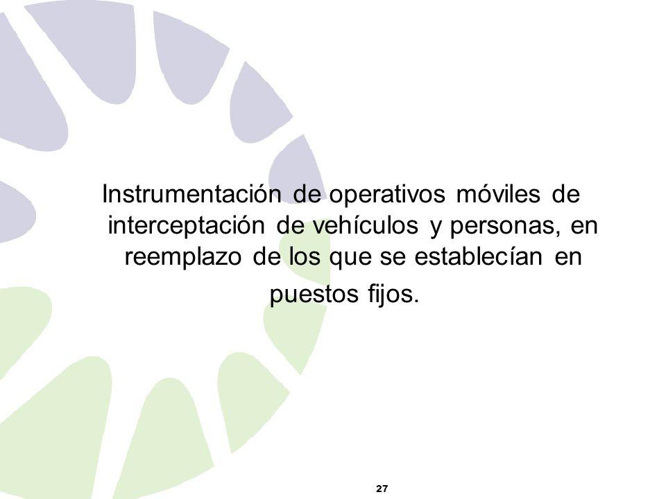 27 Instrumentación de operativos móviles de interceptación de vehículos y personas, en reemplazo de los que se establecían en puestos fijos.