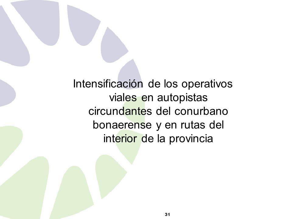 31 Intensificación de los operativos viales en autopistas circundantes del conurbano bonaerense y en rutas del interior de la provincia