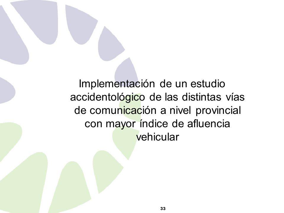 33 Implementación de un estudio accidentológico de las distintas vías de comunicación a nivel provincial con mayor índice de afluencia vehicular