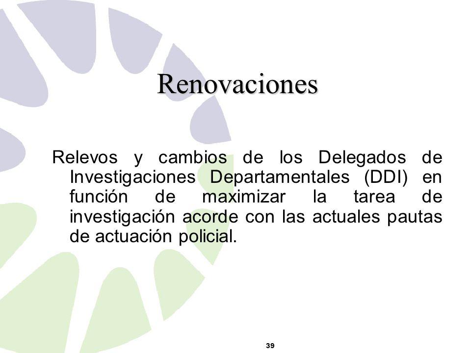 39 Relevos y cambios de los Delegados de Investigaciones Departamentales (DDI) en función de maximizar la tarea de investigación acorde con las actuales pautas de actuación policial.