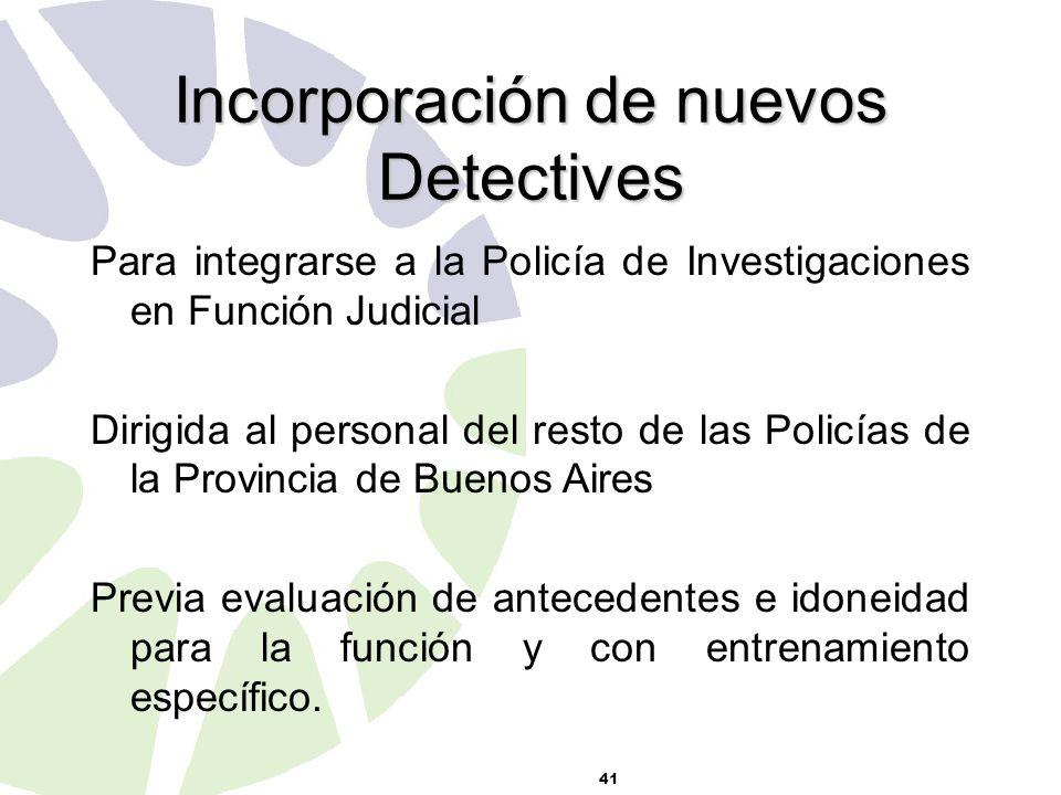 41 Incorporación de nuevos Detectives Para integrarse a la Policía de Investigaciones en Función Judicial Dirigida al personal del resto de las Policías de la Provincia de Buenos Aires Previa evaluación de antecedentes e idoneidad para la función y con entrenamiento específico.
