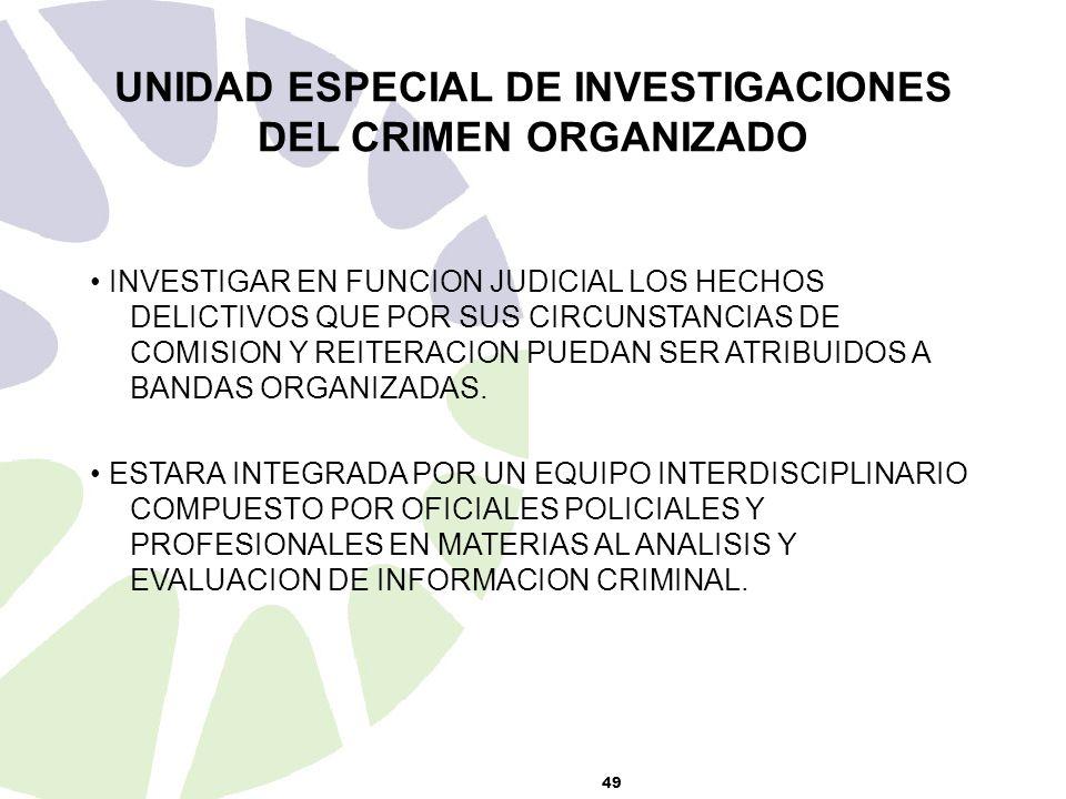 49 INVESTIGAR EN FUNCION JUDICIAL LOS HECHOS DELICTIVOS QUE POR SUS CIRCUNSTANCIAS DE COMISION Y REITERACION PUEDAN SER ATRIBUIDOS A BANDAS ORGANIZADAS.